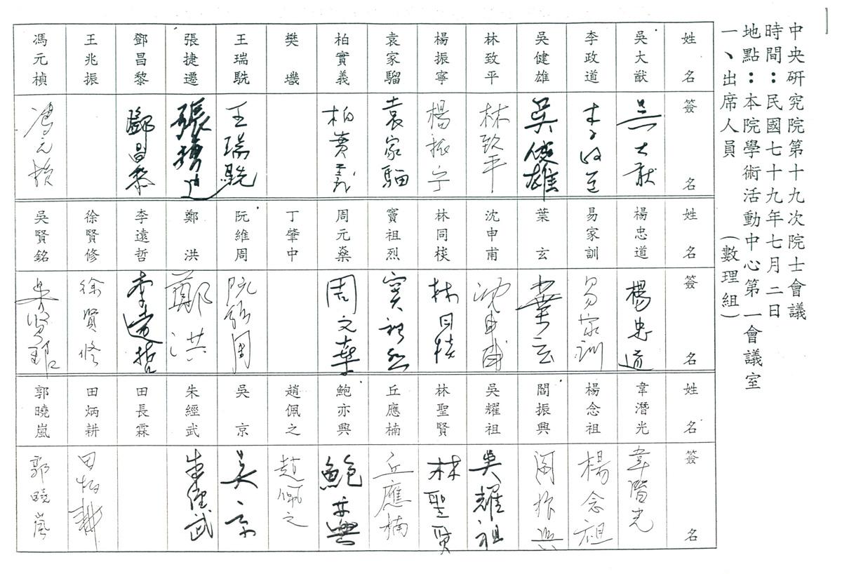 1990年7月,中研院第十九次院士會議出席人員簽名冊